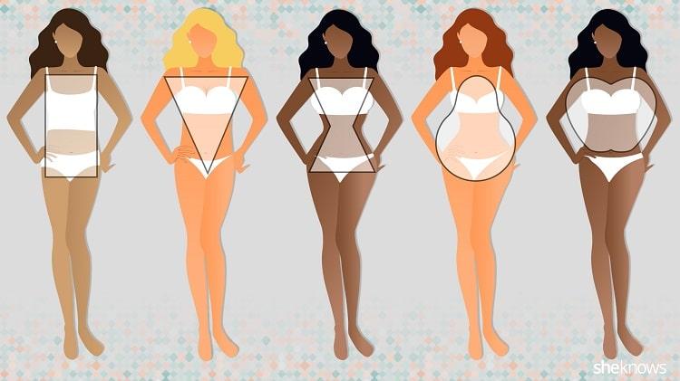 what-is-pear-shape-figure-min